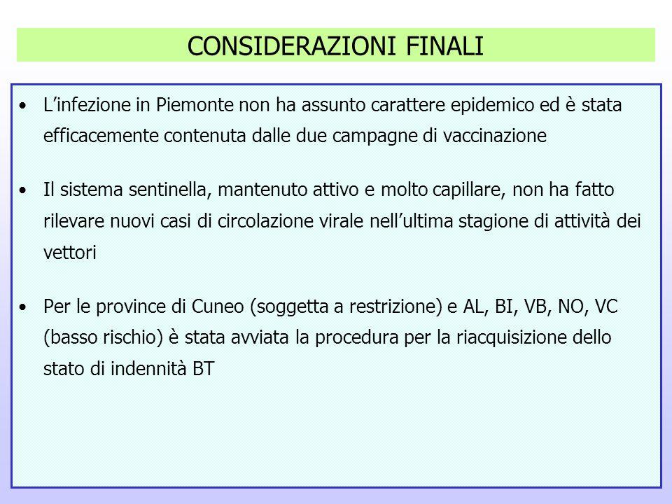 CONSIDERAZIONI FINALI Linfezione in Piemonte non ha assunto carattere epidemico ed è stata efficacemente contenuta dalle due campagne di vaccinazione