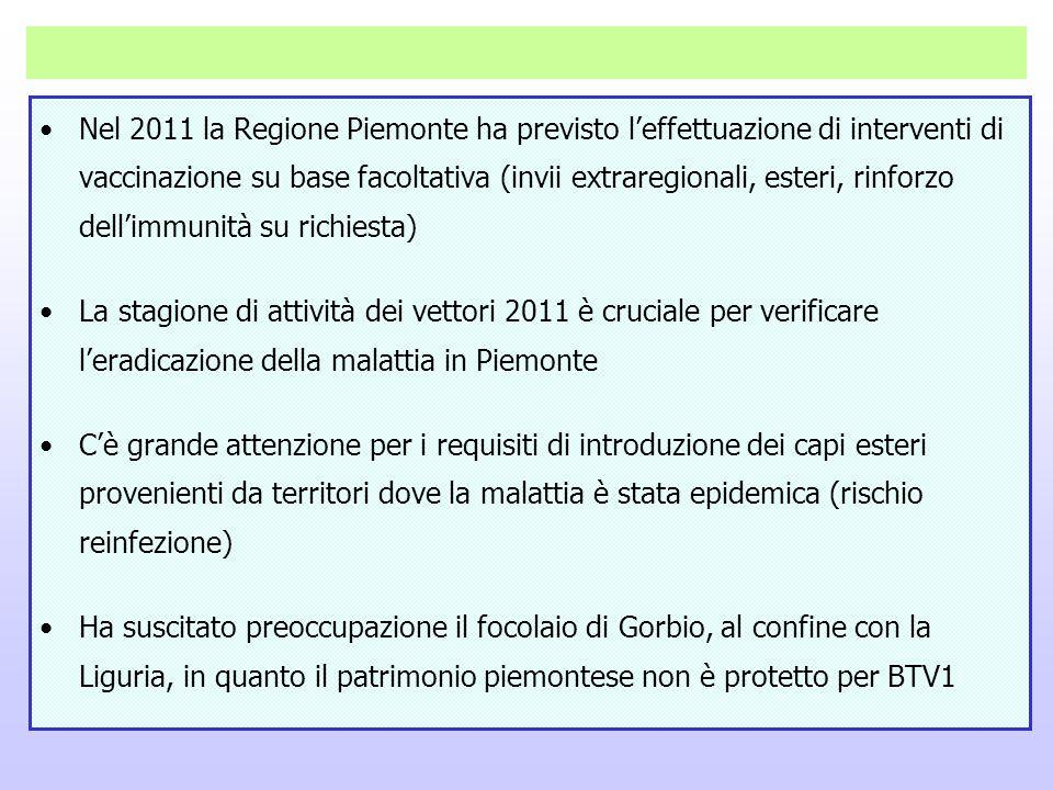 Nel 2011 la Regione Piemonte ha previsto leffettuazione di interventi di vaccinazione su base facoltativa (invii extraregionali, esteri, rinforzo dell