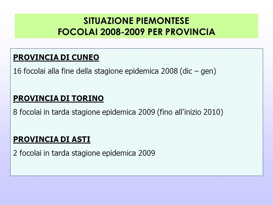 SITUAZIONE PIEMONTESE FOCOLAI 2008-2009 PER PROVINCIA PROVINCIA DI CUNEO 16 focolai alla fine della stagione epidemica 2008 (dic – gen) PROVINCIA DI T