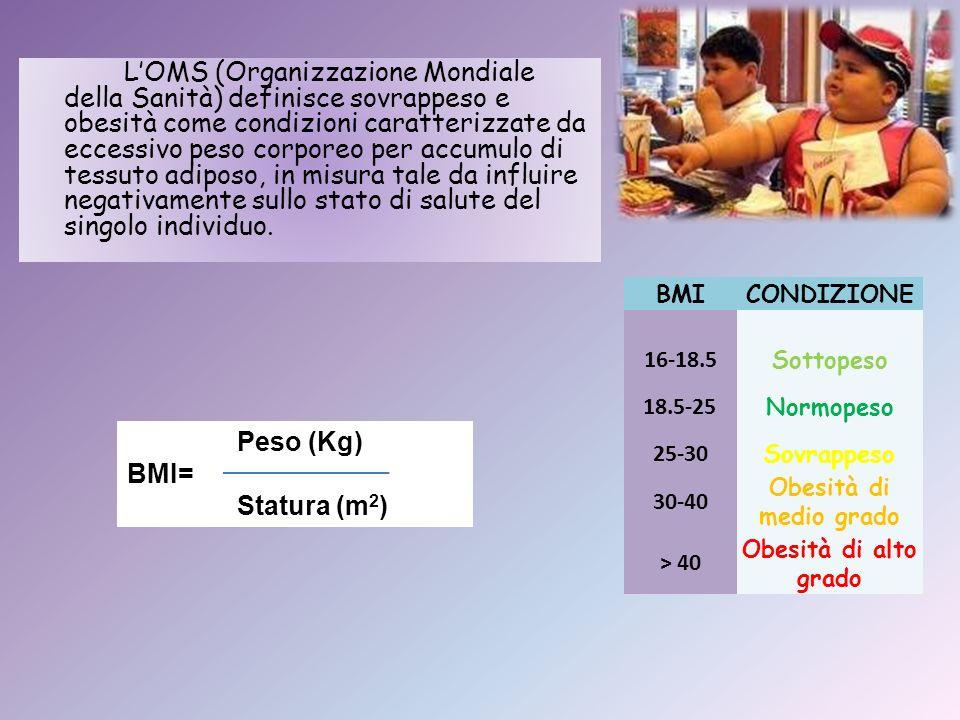 LOMS (Organizzazione Mondiale della Sanità) definisce sovrappeso e obesità come condizioni caratterizzate da eccessivo peso corporeo per accumulo di t