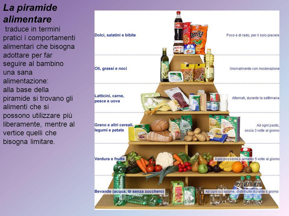 La piramide alimentare traduce in termini pratici i comportamenti alimentari che bisogna adottare per far seguire al bambino una sana alimentazione: a
