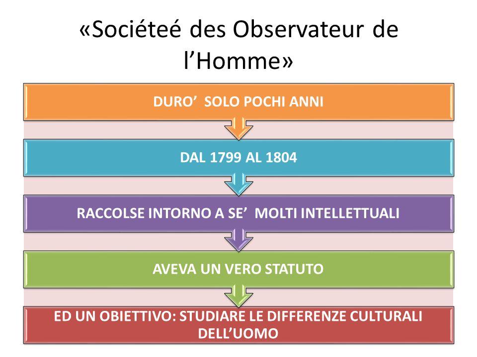 «Sociéteé des Observateur de lHomme»