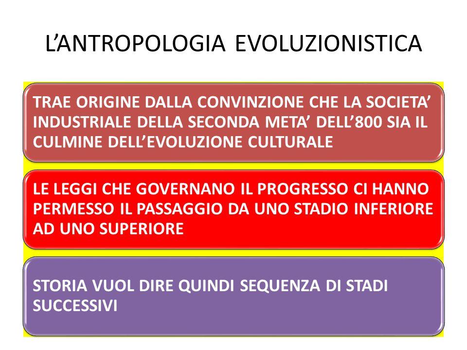 LANTROPOLOGIA EVOLUZIONISTICA