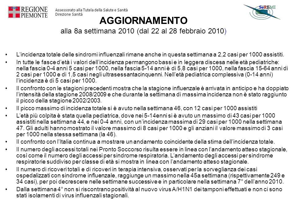 Assessorato alla Tutela della Salute e Sanità Direzione Sanità AGGIORNAMENTO alla 8a settimana 2010 (dal 22 al 28 febbraio 2010) Lincidenza totale del