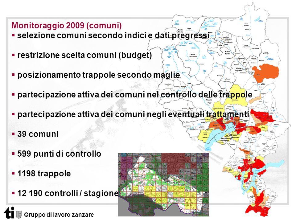 Gruppo di lavoro zanzare Monitoraggio 2009 (comuni) selezione comuni secondo indici e dati pregressi restrizione scelta comuni (budget) posizionamento