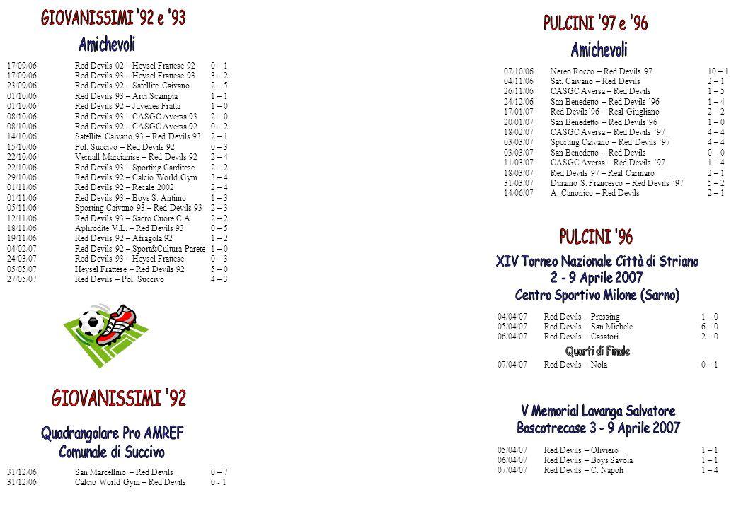17/09/06Red Devils 02 – Heysel Frattese 920 – 1 17/09/06Red Devils 93 – Heysel Frattese 933 – 2 23/09/06Red Devils 92 – Satellite Caivano2 – 5 01/10/0