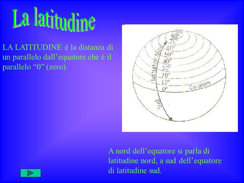 LA LATITUDINE è la distanza di un parallelo dallequatore che è il parallelo 0 (zero). A nord dellequatore si parla di latitudine nord, a sud dellequat