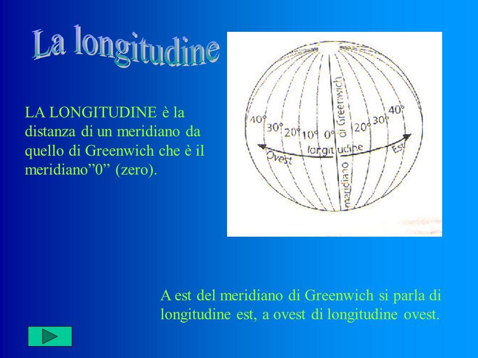 LA LONGITUDINE è la distanza di un meridiano da quello di Greenwich che è il meridiano0 (zero).