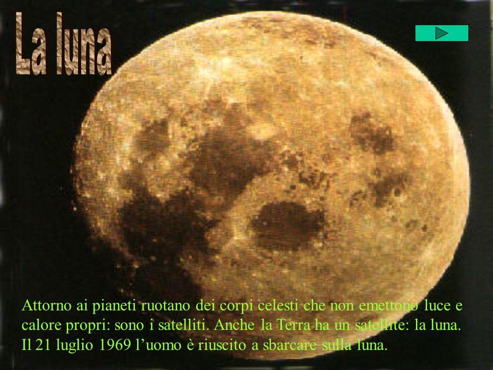 Attorno ai pianeti ruotano dei corpi celesti che non emettono luce e calore propri: sono i satelliti. Anche la Terra ha un satellite: la luna. Il 21 l