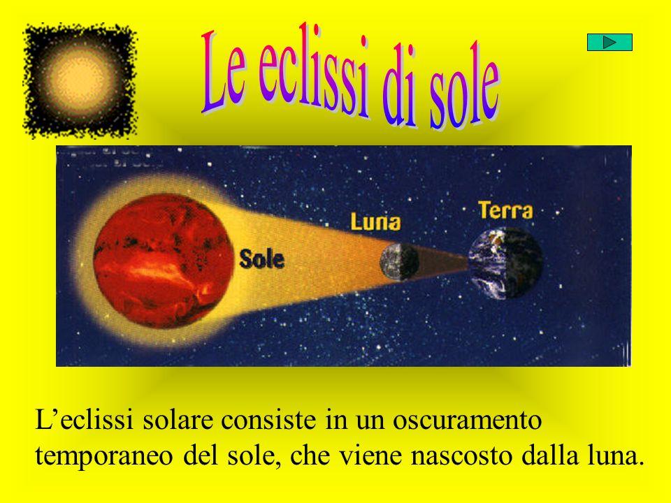 Leclissi solare consiste in un oscuramento temporaneo del sole, che viene nascosto dalla luna.