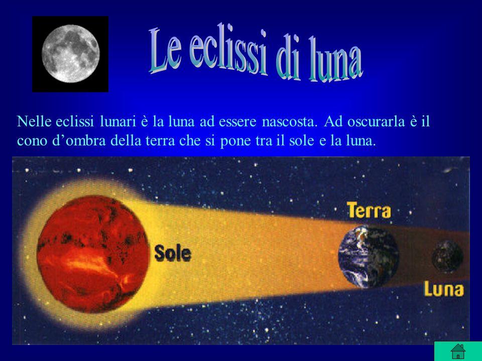Nelle eclissi lunari è la luna ad essere nascosta. Ad oscurarla è il cono dombra della terra che si pone tra il sole e la luna.