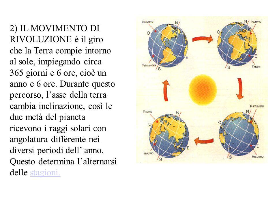 2) IL MOVIMENTO DI RIVOLUZIONE è il giro che la Terra compie intorno al sole, impiegando circa 365 giorni e 6 ore, cioè un anno e 6 ore. Durante quest