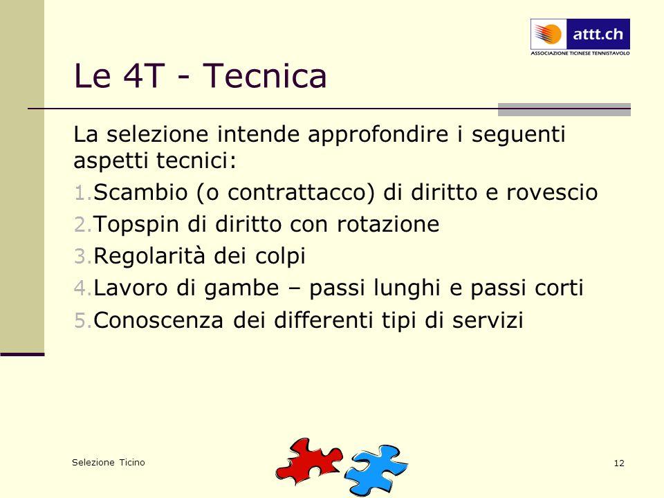 Selezione Ticino 12 Le 4T - Tecnica La selezione intende approfondire i seguenti aspetti tecnici: 1. Scambio (o contrattacco) di diritto e rovescio 2.