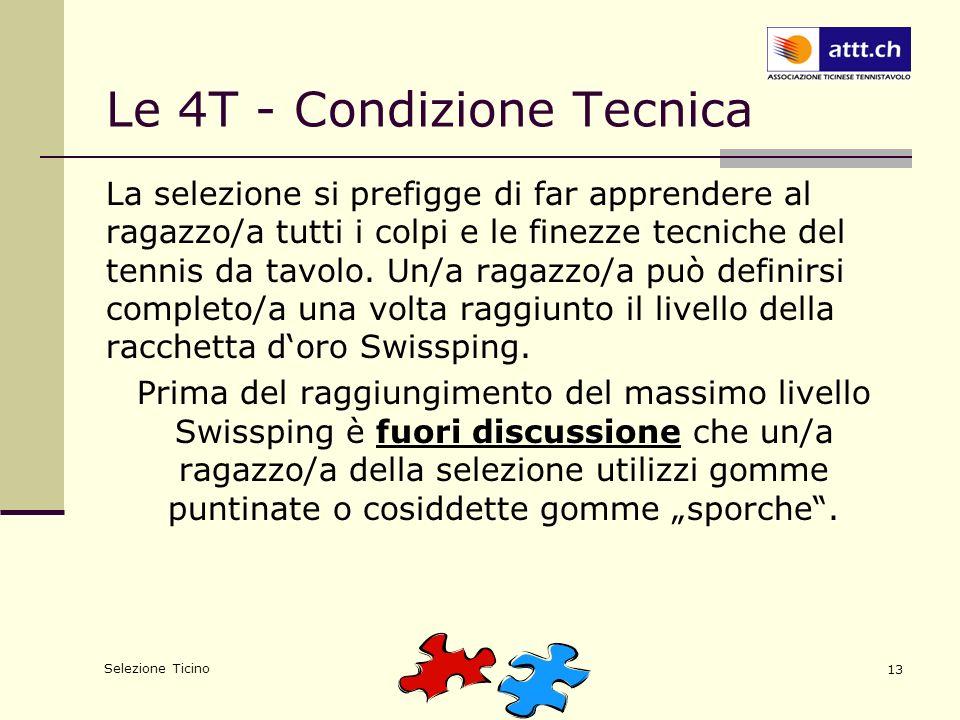 Selezione Ticino 13 Le 4T - Condizione Tecnica La selezione si prefigge di far apprendere al ragazzo/a tutti i colpi e le finezze tecniche del tennis