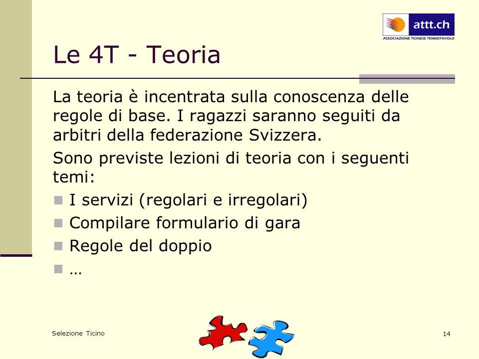 Selezione Ticino 14 Le 4T - Teoria La teoria è incentrata sulla conoscenza delle regole di base. I ragazzi saranno seguiti da arbitri della federazion