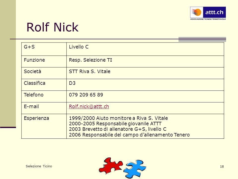 Selezione Ticino 18 Rolf Nick G+SLivello C FunzioneResp. Selezione TI SocietàSTT Riva S. Vitale ClassificaD3 Telefono079 209 65 89 E-mailRolf.nick@att