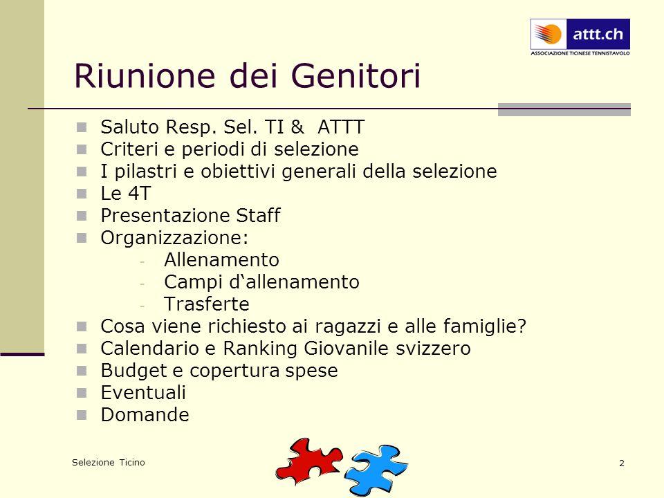 Selezione Ticino 2 Riunione dei Genitori Saluto Resp. Sel. TI & ATTT Criteri e periodi di selezione I pilastri e obiettivi generali della selezione Le