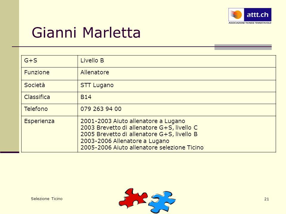 Selezione Ticino 21 Gianni Marletta G+SLivello B FunzioneAllenatore SocietàSTT Lugano ClassificaB14 Telefono079 263 94 00 Esperienza2001-2003 Aiuto al