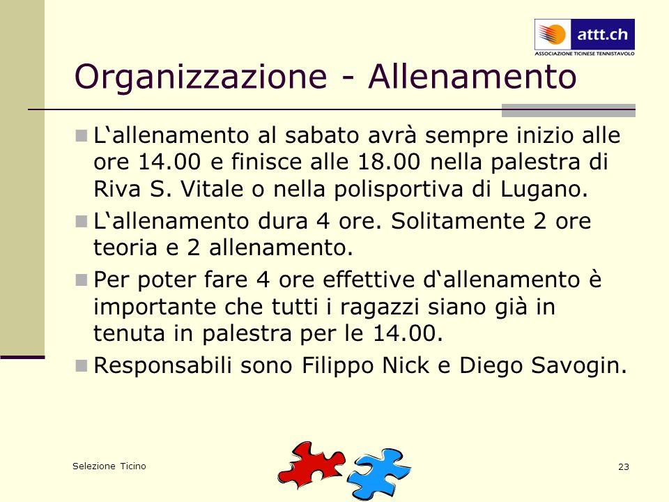 Selezione Ticino 23 Organizzazione - Allenamento Lallenamento al sabato avrà sempre inizio alle ore 14.00 e finisce alle 18.00 nella palestra di Riva