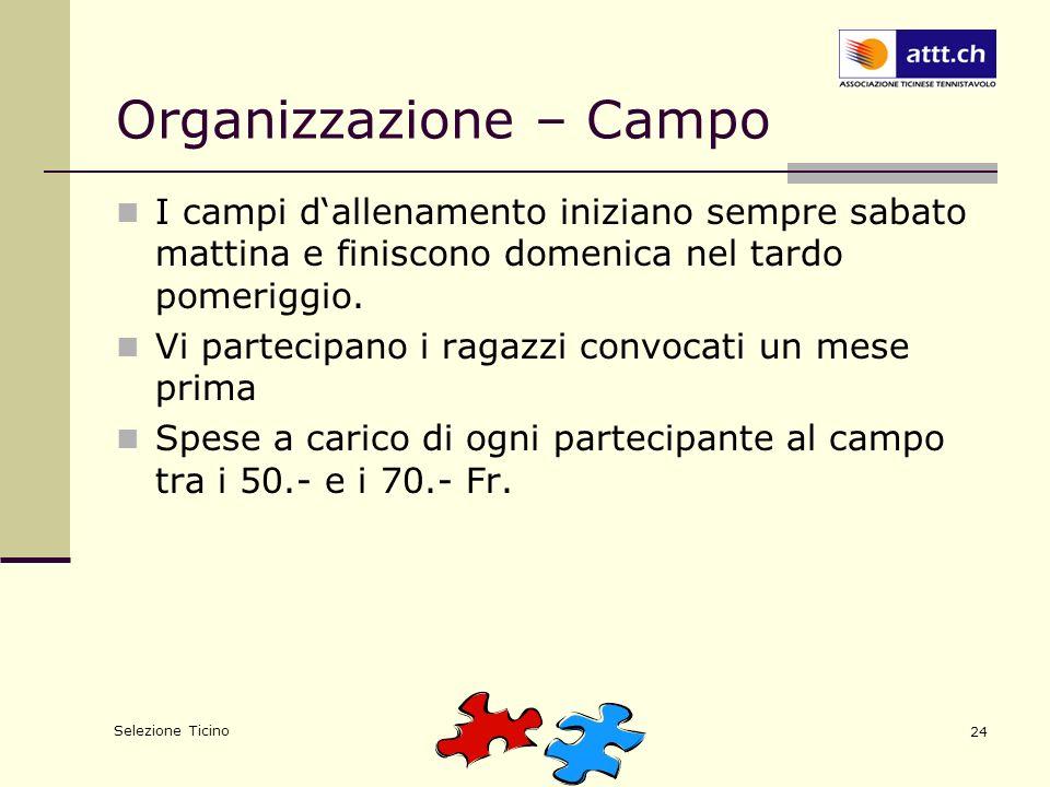 Selezione Ticino 24 Organizzazione – Campo I campi dallenamento iniziano sempre sabato mattina e finiscono domenica nel tardo pomeriggio.