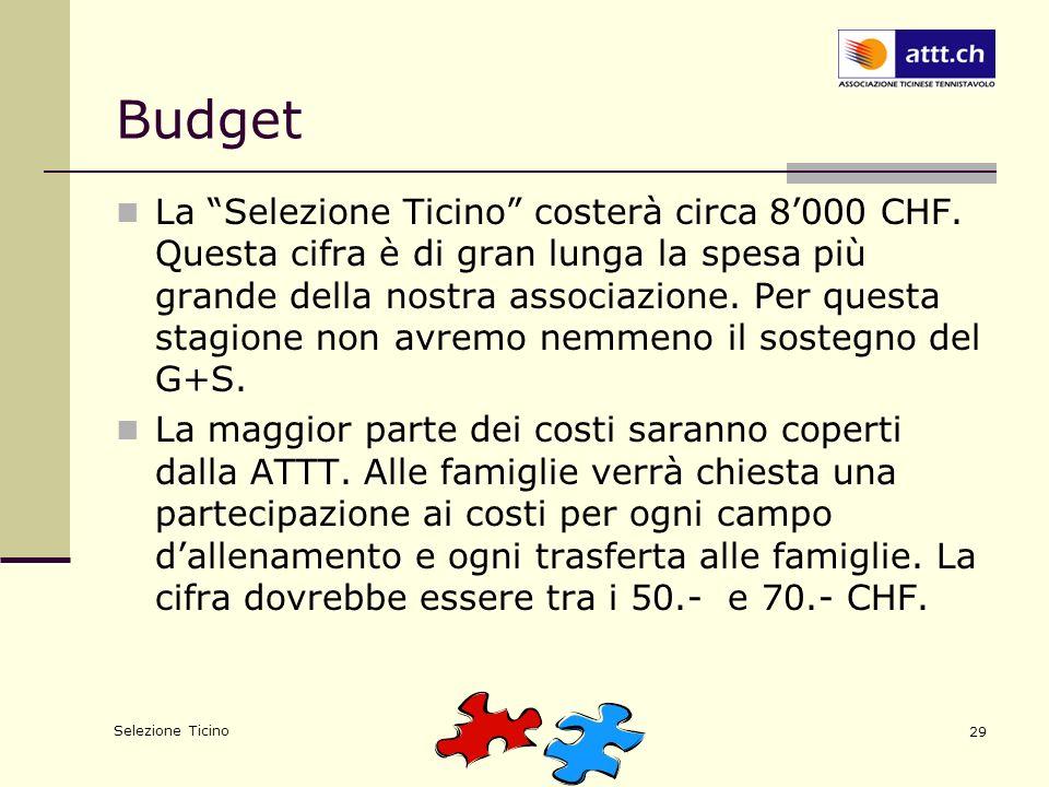 Selezione Ticino 29 Budget La Selezione Ticino costerà circa 8000 CHF. Questa cifra è di gran lunga la spesa più grande della nostra associazione. Per