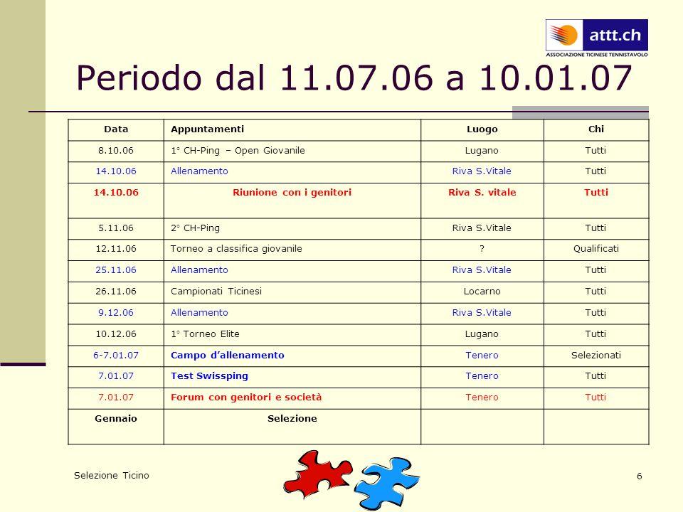 Selezione Ticino 6 Periodo dal 11.07.06 a 10.01.07 DataAppuntamentiLuogoChi 8.10.061° CH-Ping – Open GiovanileLuganoTutti 14.10.06AllenamentoRiva S.VitaleTutti 14.10.06Riunione con i genitoriRiva S.