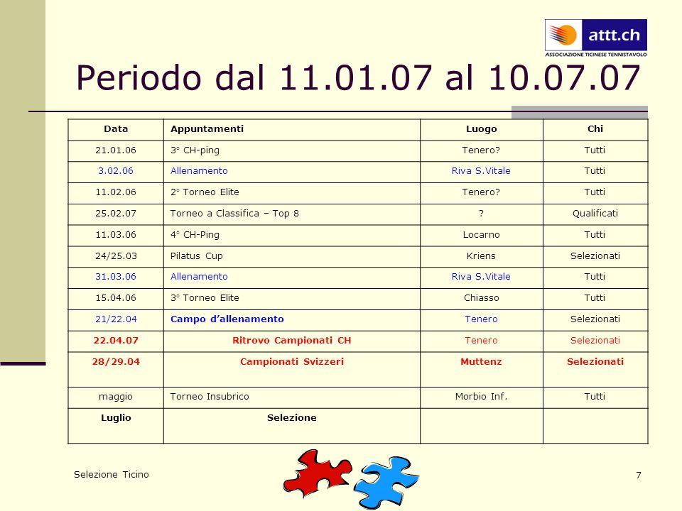 Selezione Ticino 7 Periodo dal 11.01.07 al 10.07.07 DataAppuntamentiLuogoChi 21.01.063° CH-pingTenero Tutti 3.02.06AllenamentoRiva S.VitaleTutti 11.02.062° Torneo EliteTenero Tutti 25.02.07Torneo a Classifica – Top 8 Qualificati 11.03.064° CH-PingLocarnoTutti 24/25.03Pilatus CupKriensSelezionati 31.03.06AllenamentoRiva S.VitaleTutti 15.04.063° Torneo EliteChiassoTutti 21/22.04Campo dallenamentoTeneroSelezionati 22.04.07Ritrovo Campionati CHTeneroSelezionati 28/29.04Campionati SvizzeriMuttenzSelezionati maggioTorneo InsubricoMorbio Inf.Tutti LuglioSelezione