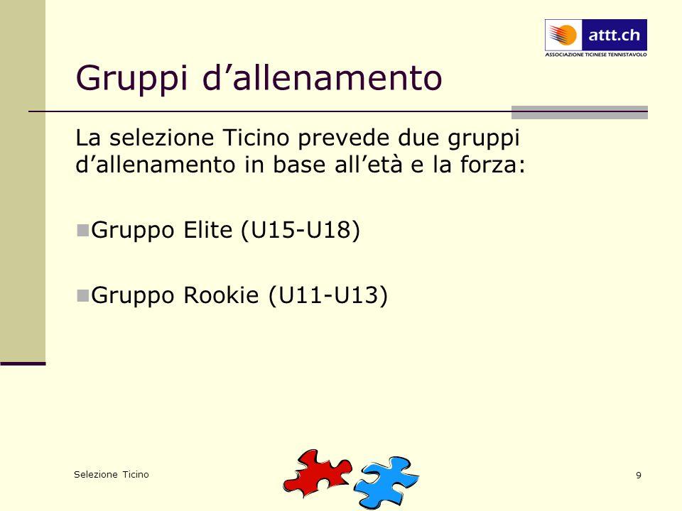 Selezione Ticino 9 Gruppi dallenamento La selezione Ticino prevede due gruppi dallenamento in base alletà e la forza: Gruppo Elite (U15-U18) Gruppo Rookie (U11-U13)