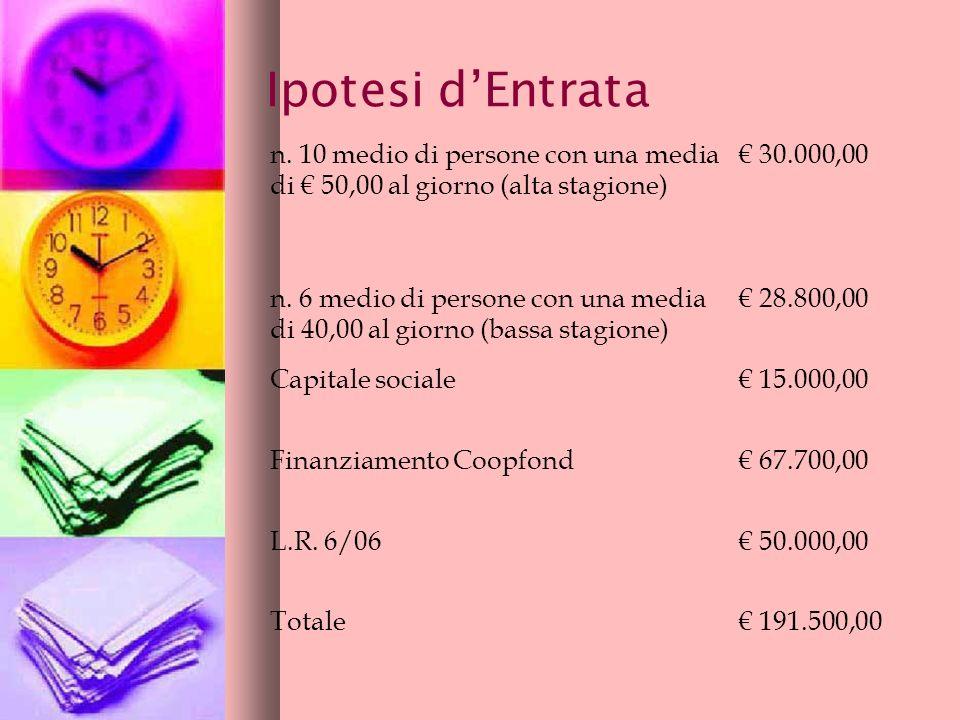 Analisi della concorrenza Nel Comune di Ravenna è presente solo lHotel Diana con certificazione Ecolabel europea.