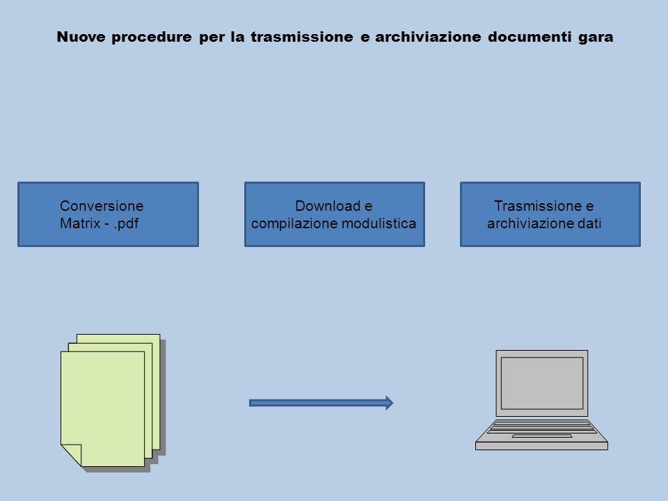 Nuove procedure per la trasmissione e archiviazione documenti gara Conversione Matrix -.pdf Download e compilazione modulistica Trasmissione e archiviazione dati