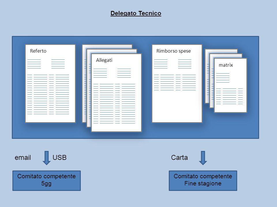 Comitato competente 5gg RefertoAllegati Rimborso spese matrix Delegato Tecnico email USB Comitato competente Fine stagione Carta