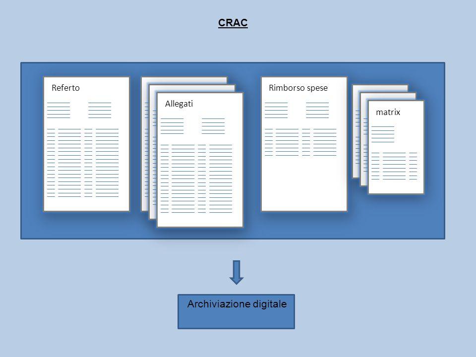 CRAC RefertoAllegati Rimborso spese matrix Archiviazione digitale