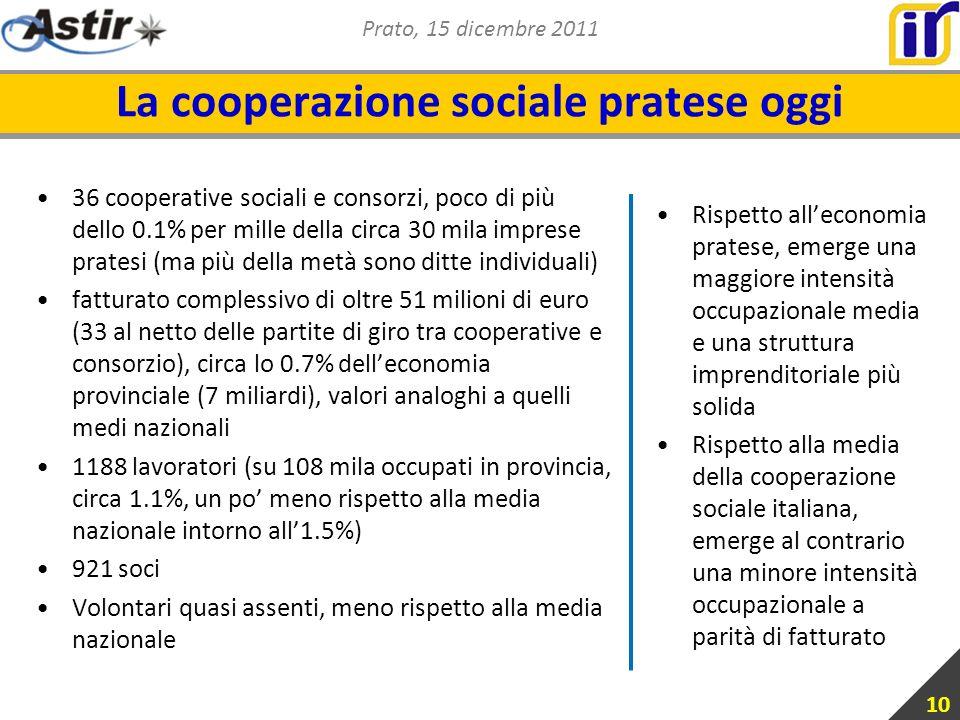 Prato, 15 dicembre 2011 10 La cooperazione sociale pratese oggi 36 cooperative sociali e consorzi, poco di più dello 0.1% per mille della circa 30 mila imprese pratesi (ma più della metà sono ditte individuali) fatturato complessivo di oltre 51 milioni di euro (33 al netto delle partite di giro tra cooperative e consorzio), circa lo 0.7% delleconomia provinciale (7 miliardi), valori analoghi a quelli medi nazionali 1188 lavoratori (su 108 mila occupati in provincia, circa 1.1%, un po meno rispetto alla media nazionale intorno all1.5%) 921 soci Volontari quasi assenti, meno rispetto alla media nazionale Rispetto alleconomia pratese, emerge una maggiore intensità occupazionale media e una struttura imprenditoriale più solida Rispetto alla media della cooperazione sociale italiana, emerge al contrario una minore intensità occupazionale a parità di fatturato