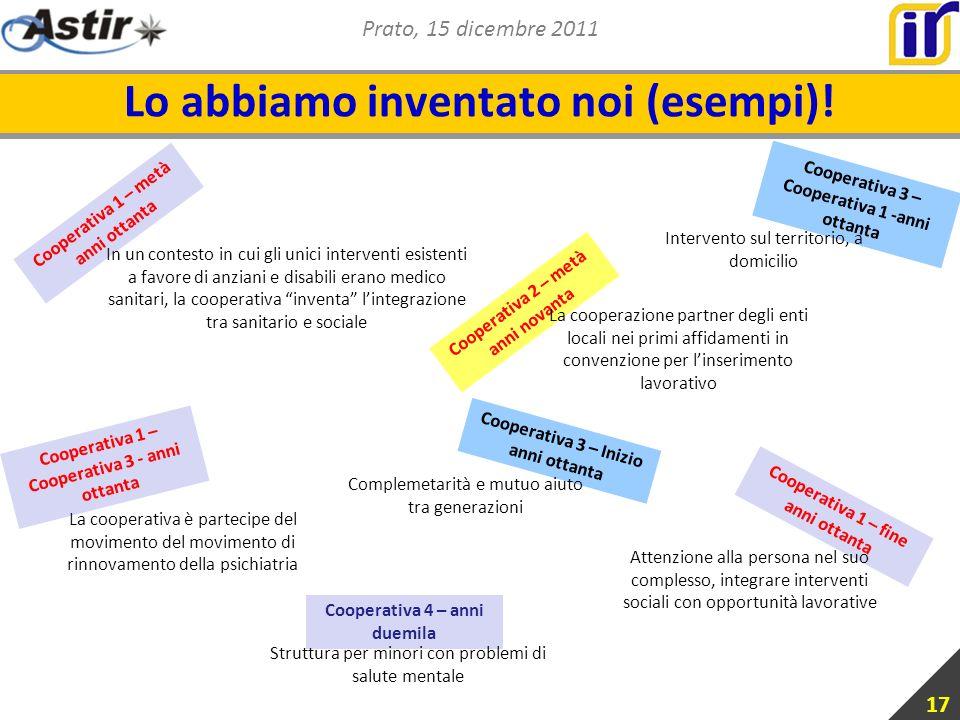 Prato, 15 dicembre 2011 Cooperativa 1 – metà anni ottanta Lo abbiamo inventato noi (esempi).