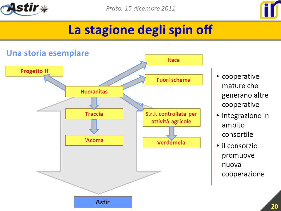 Prato, 15 dicembre 2011 La stagione degli spin off 20 cooperative mature che generano altre cooperative integrazione in ambito consortile il consorzio promuove nuova cooperazione Traccia Progetto H S.r.l.