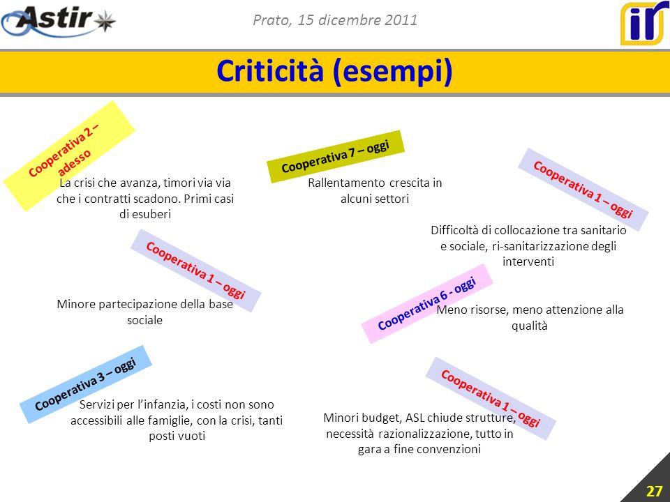 Prato, 15 dicembre 2011 Criticità (esempi) 27 Cooperativa 2 – adesso La crisi che avanza, timori via via che i contratti scadono.