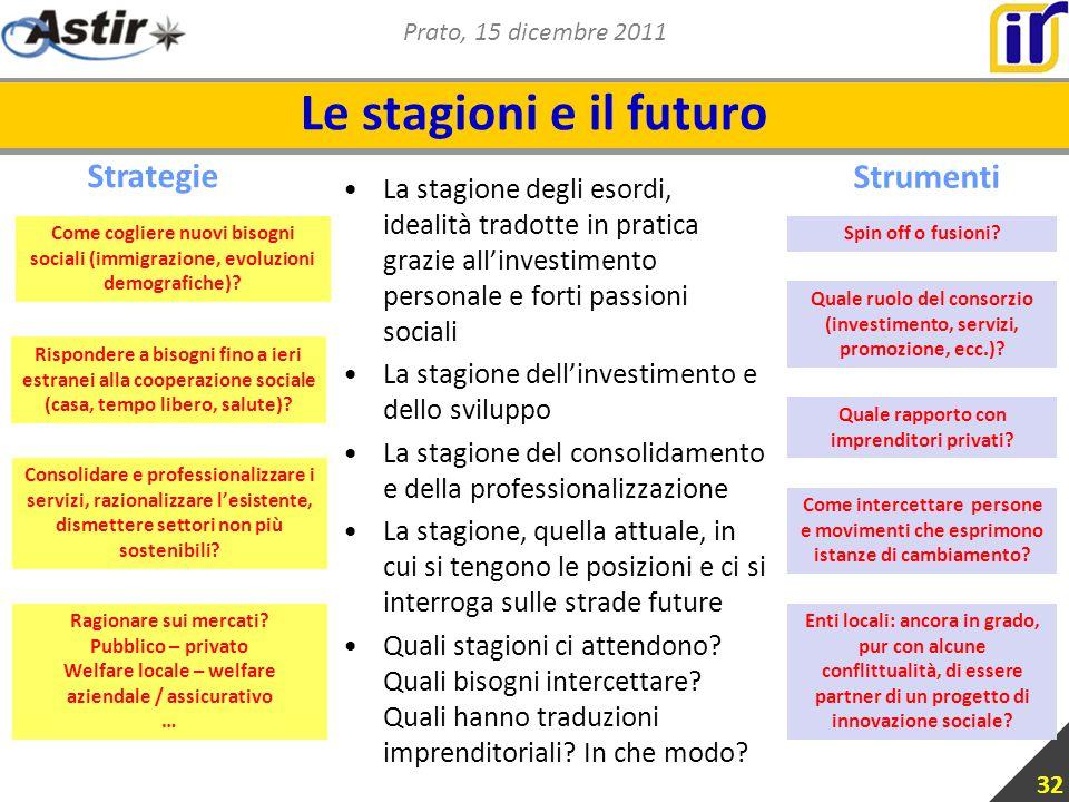 Prato, 15 dicembre 2011 Le stagioni e il futuro 32 Rispondere a bisogni fino a ieri estranei alla cooperazione sociale (casa, tempo libero, salute).