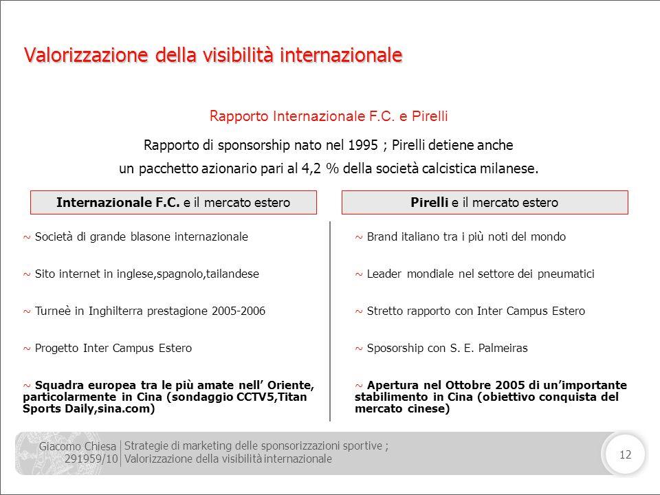 Giacomo Chiesa 291959/10 Strategie di marketing delle sponsorizzazioni sportive ; Valorizzazione della visibilità internazionale 12 Valorizzazione del