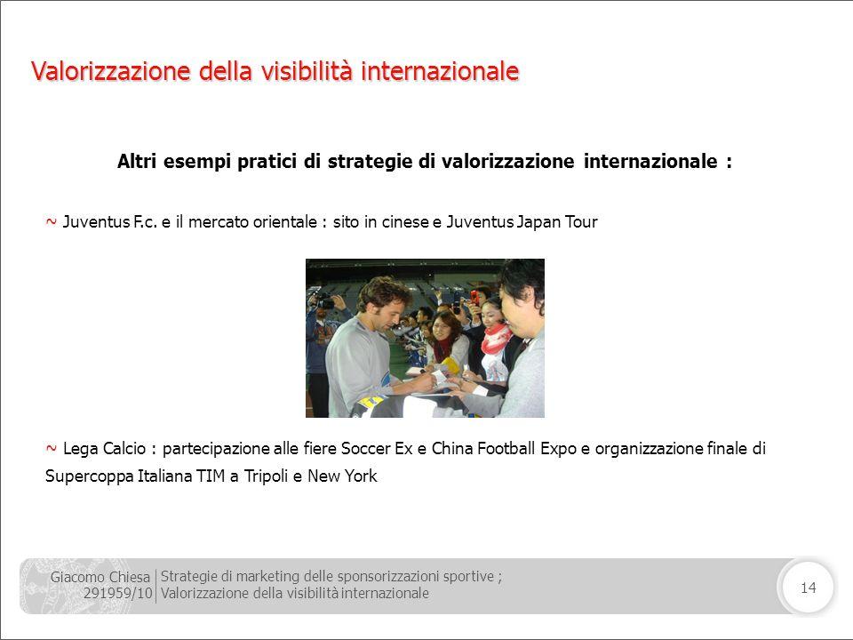 Giacomo Chiesa 291959/10 Strategie di marketing delle sponsorizzazioni sportive ; Valorizzazione della visibilità internazionale 14 Altri esempi prati