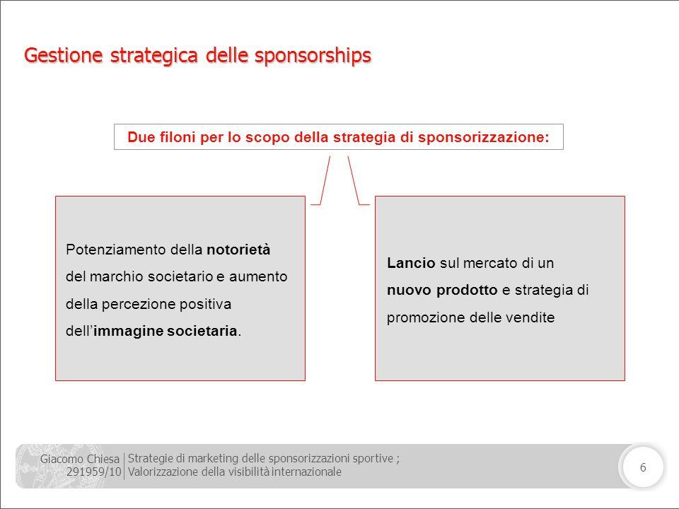 Giacomo Chiesa 291959/10 Strategie di marketing delle sponsorizzazioni sportive ; Valorizzazione della visibilità internazionale 6 Gestione strategica