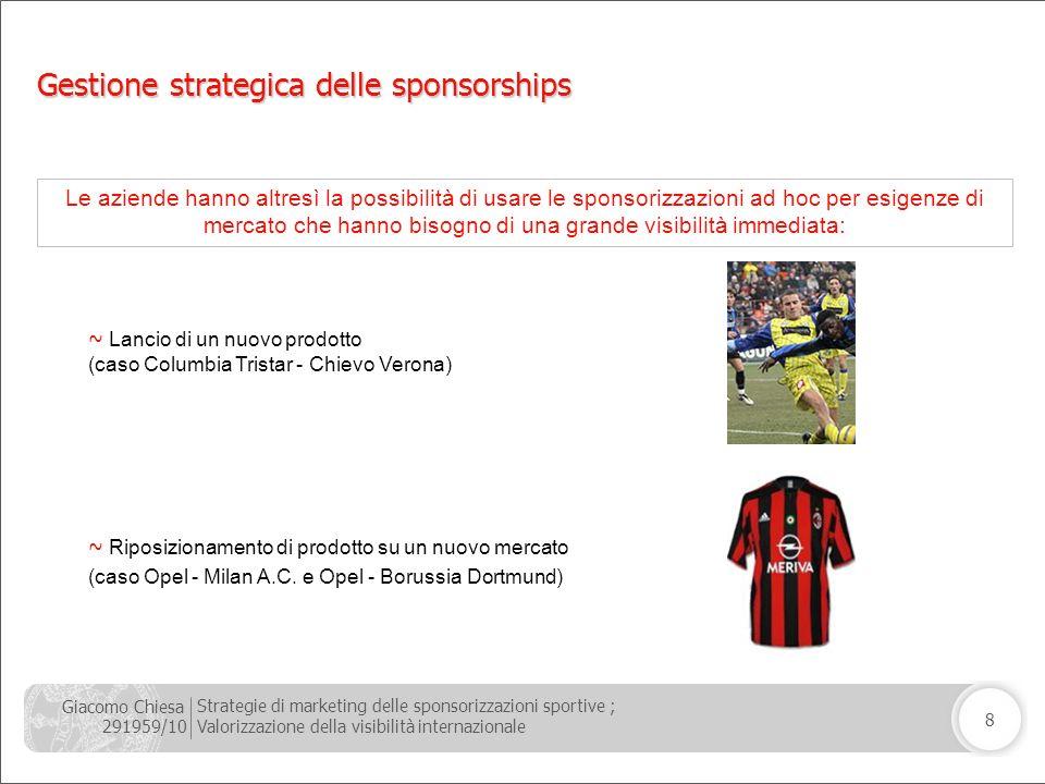 Giacomo Chiesa 291959/10 Strategie di marketing delle sponsorizzazioni sportive ; Valorizzazione della visibilità internazionale 8 Le aziende hanno al