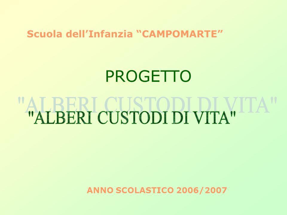 Scuola dellInfanzia CAMPOMARTE PROGETTO ANNO SCOLASTICO 2006/2007