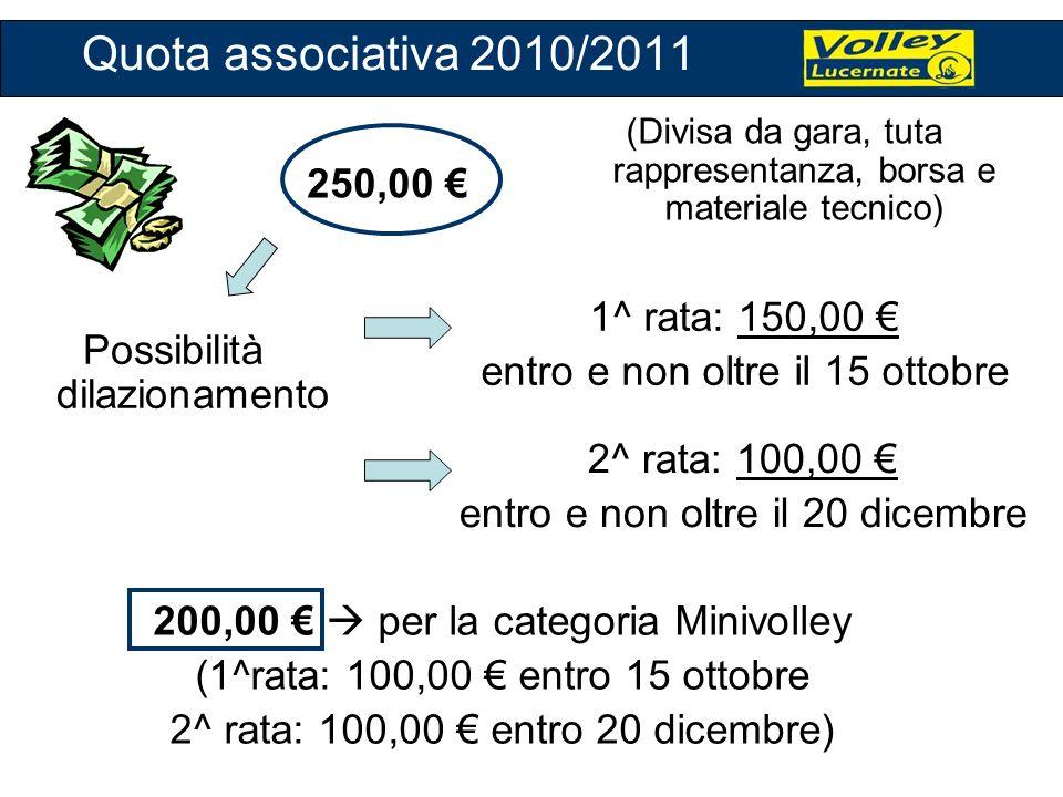 Progetti 2010/2011 Collaborazione con la società A..Mazzo..Ni - Ampliamento del ventaglio di categorie da proporre agli atleti - Migliori prospettive future per tutti i tesserati nascono 3^ div.