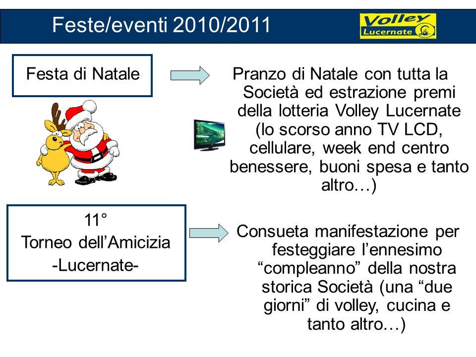 Bilancio 2009/2010: ENTRATE