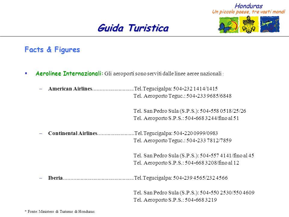 Honduras Un piccolo paese, tre vasti mondi Guida Turistica * Fonte: Ministero di Turismo di Honduras Facts & Figures Aerolinee Internazionali: Gli aer