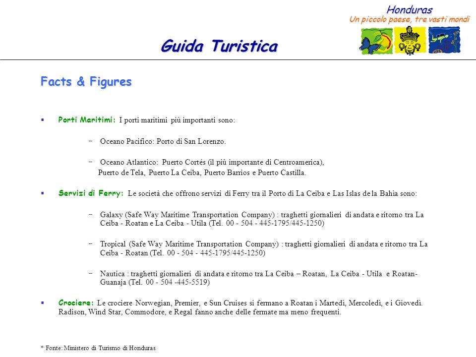 Honduras Un piccolo paese, tre vasti mondi Guida Turistica * Fonte: Ministero di Turismo di Honduras Facts & Figures Porti Maritimi: I porti maritimi