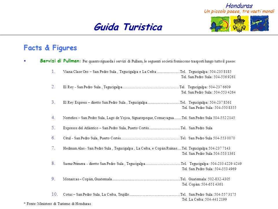 Honduras Un piccolo paese, tre vasti mondi Guida Turistica * Fonte: Ministero di Turismo di Honduras Facts & Figures Servizi di Pullman: Per quanto ri