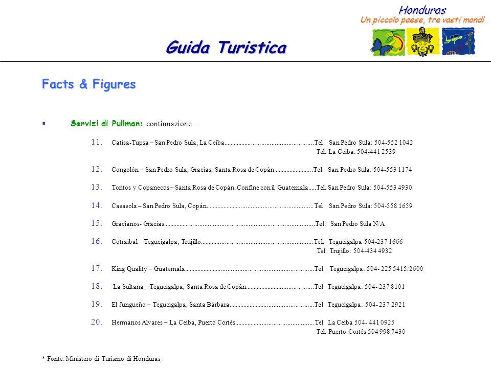 Honduras Un piccolo paese, tre vasti mondi Guida Turistica * Fonte: Ministero di Turismo di Honduras Facts & Figures Servizi di Pullman: continuazione