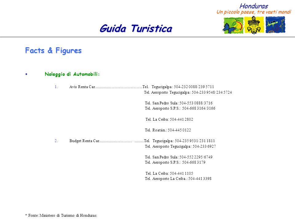 Honduras Un piccolo paese, tre vasti mondi Guida Turistica * Fonte: Ministero di Turismo di Honduras Facts & Figures Noleggio di Automobili: 1.Avis Re