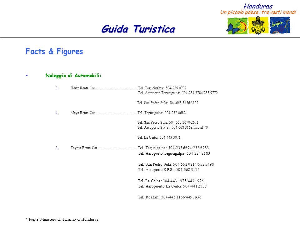 Honduras Un piccolo paese, tre vasti mondi Guida Turistica * Fonte: Ministero di Turismo di Honduras Facts & Figures Noleggio di Automobili: 3.Hertz R